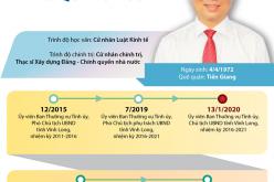 Chủ tịch UBND tỉnh Vĩnh Long Lữ Quang Ngời