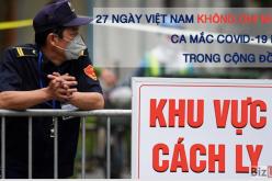 Chỉ còn 1 ngày trước mốc 28 ngày Việt Nam không có ca mắc COVID-19 mới trong cộng đồng