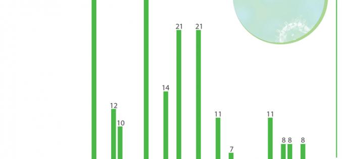 Đã có 272 bệnh nhân mắc COVID-19 được công bố khỏi bệnh  (tính đến 17h ngày 25/5/2020)
