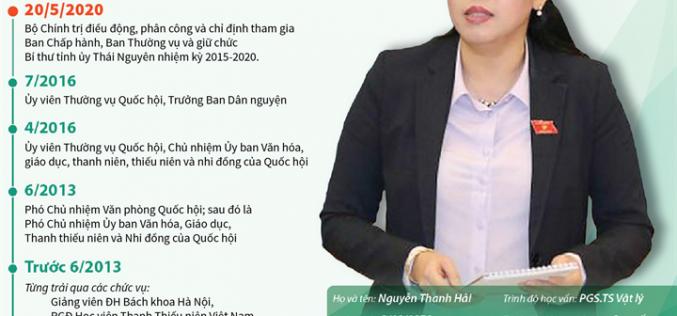 Ủy viên Trung ương Đảng, Bí thư Tỉnh ủy Thái Nguyên Nguyễn Thanh Hải