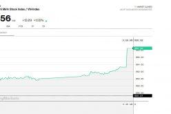 Chứng khoán 19/6: VIC bất ngờ giật ngược VN-Index lên cao nhất phiên