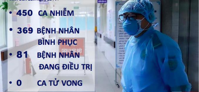 Hà Nội và TP.HCM ghi nhận ca mắc Covid-19 mới