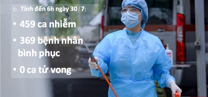 Ghi nhận thêm 9 ca mắc Covid-19 mới gồm 8 ca tại Đà Nẵng và 1 ca ở Hà Nội