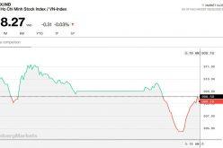 Chứng khoán 25/9: Vắng bóng một loạt trụ, VN-Index đóng cửa trong sắc đỏ
